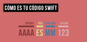 Definición de SWIFT